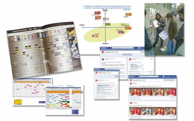 Market Research & Strategic Planning